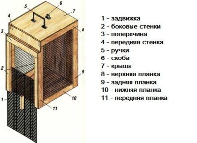пастка для бджіл конструкція